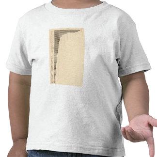 86 Proportion foreign parentage Tshirt