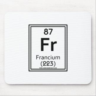 87 Francium Mouse Pad