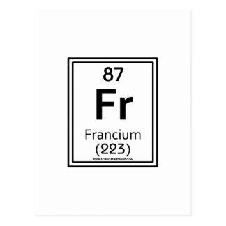 87 Francium Postcard