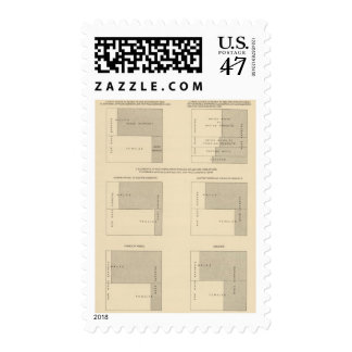 89 asalariados, clasificados 1900 timbres postales