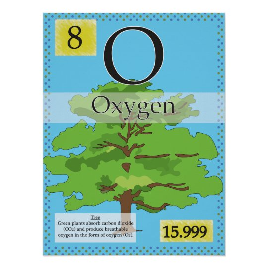 8 Oxygen O Periodic Table Of The Elements Poster Zazzle