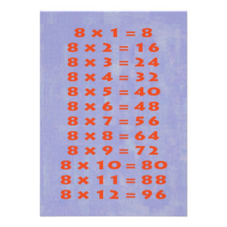 #8 Times Table Collectible Card Personalized Announcements