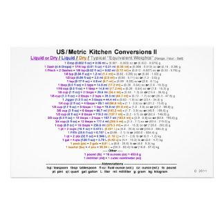 "8"" US/Metric Kitchen Conversions II Quik-Ref Card 5.5"" X 8.5"" Flyer"