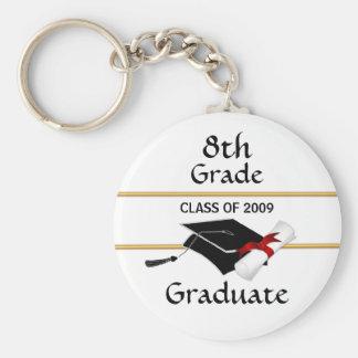 8vo Clase graduada del grado del llavero 2009