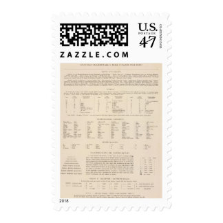 90 Legend Western Anatolia, Aegean Islands Postage Stamp