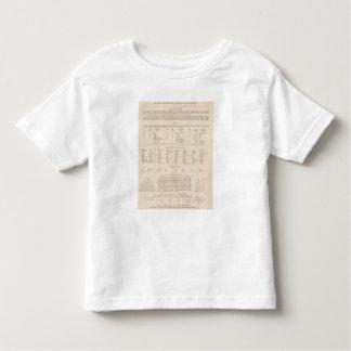 90 Legend Western Anatolia, Aegean Islands T Shirt