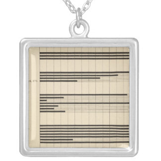 90 Males, females in occupations 1900 Silver Plated Necklace