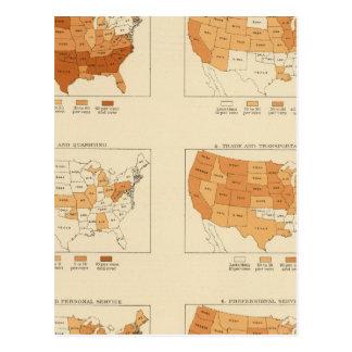 91 proporciones en los empleos 1900 tarjeta postal