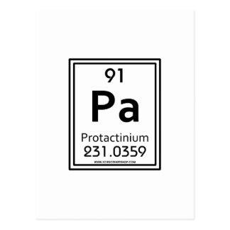 91 Protactinium Postcard