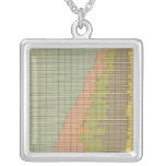 92 Proportions in occupations 1900 Square Pendant Necklace