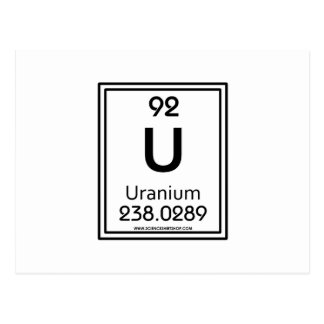92 Uranium Postcard