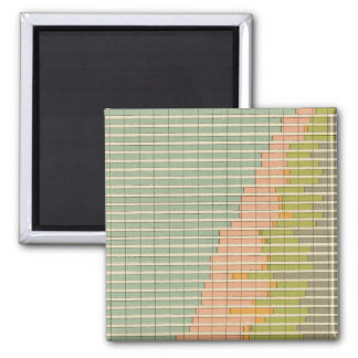 93 Proportions in occupations 1890 2 Inch Square Magnet