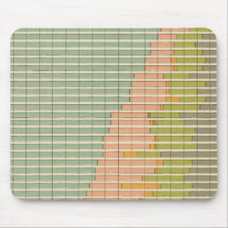 93 Proportions in occupations 1890 Mouse Pad