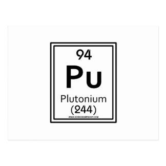 94 Plutonium Postcards