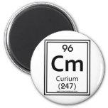 96 Curium Magnet