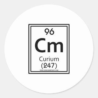 96 Curium Classic Round Sticker