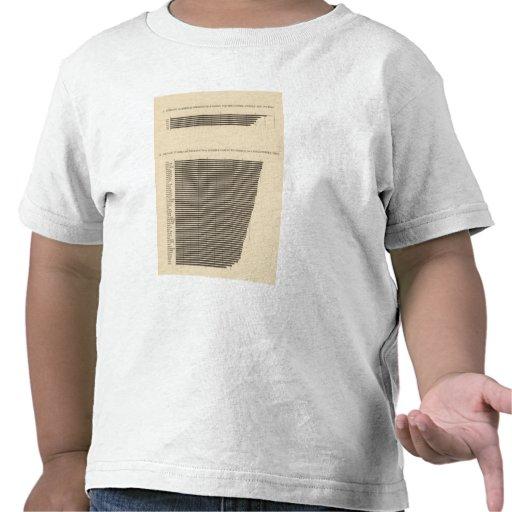 97 personas a una familia camisetas