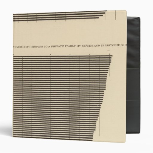 97 Persons to a family 3 Ring Binder