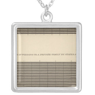 97 Persons to a family Silver Plated Necklace