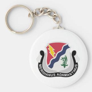 98th Cav Regiment Basic Round Button Keychain