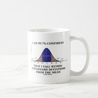 99,7% Confiado dentro de medio de 3 desviaciones e Tazas De Café
