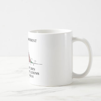 99.7% Confident Within 3 Standard Deviations Mean Coffee Mug