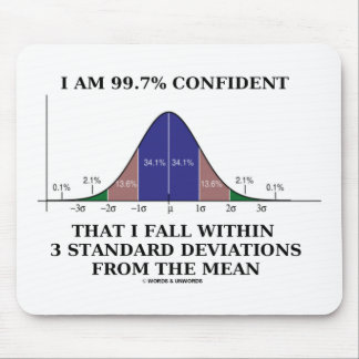 99.7% Confident Within 3 Standard Deviations Mean Mouse Pads