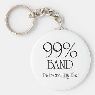 99% Band Keychain