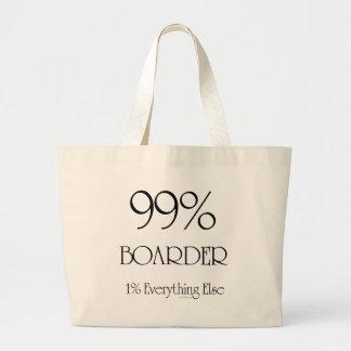 99% Boarder Tote Bags