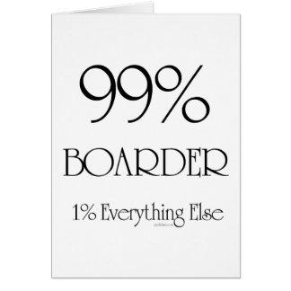 99% Boarder Greeting Card