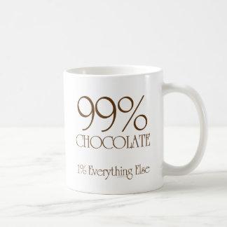 99% Chocolate Coffee Mug