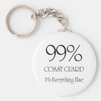 99% Coast Guard Key Chains
