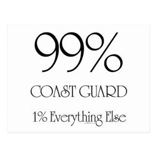 99% Coast Guard Postcard