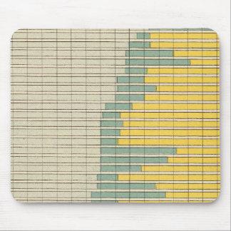 99 hogares poseyeron 1900 mouse pads