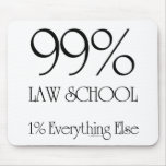 99% Law School Mouse Pads