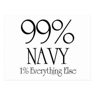 99% Navy Postcard
