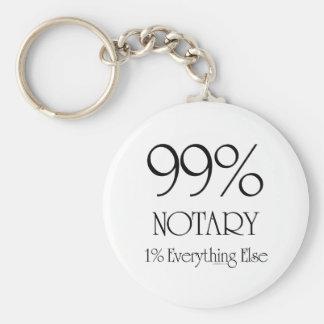 99% Notary Basic Round Button Keychain
