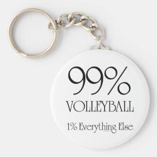 99% Volleyball Basic Round Button Keychain