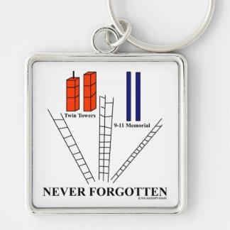 9/11 Commemorative Never Forgotten Silver-Colored Square Keychain
