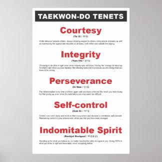 9-2 poster genérico de los principios del