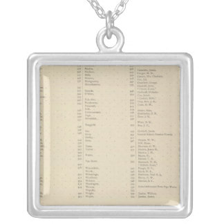 9 Congressional Districts Pendants
