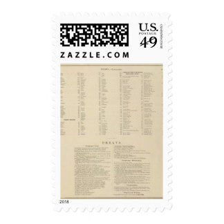 9 Congressional Districts Postage Stamp