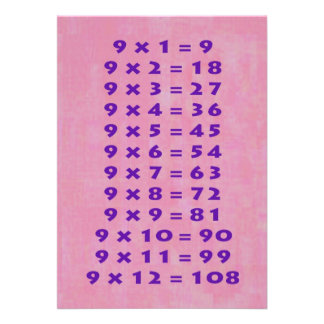 #9 Times Table Collectible Card Custom Announcements
