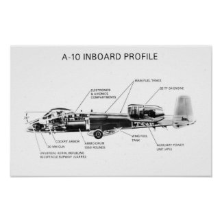 A-10 rayo II Póster