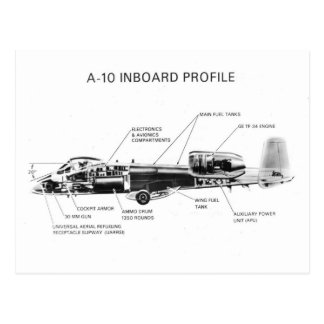 A-10 Thunderbolt II Post Card