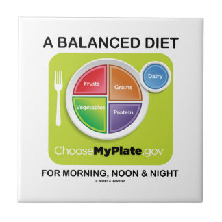 A Balanced Diet For Morning Noon Night MyPlate Ceramic Tile