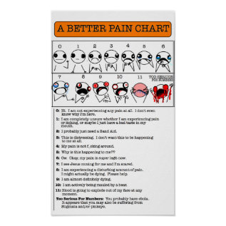 A Better Pain Chart Poster at Zazzle