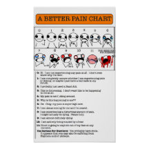 A Better Pain Chart Posters