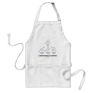A Breakdown Of Caffeine (Chemical Molecules) Adult Apron