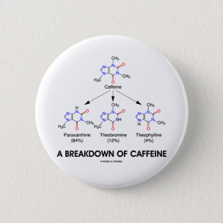 A Breakdown Of Caffeine (Chemical Molecules) Button